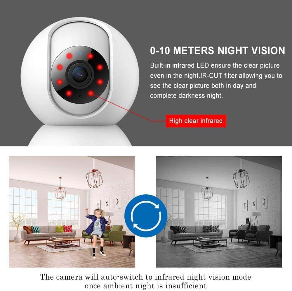 Xiaomi Wireless IP Home Security Camera,1080P Surveillance Smart Mi Camera with Two-Way Audio,2.4Ghz WiFi Indoor Dome Camera for Pet Baby Elder Monitor,HD Night Vision,Remote View by IMI