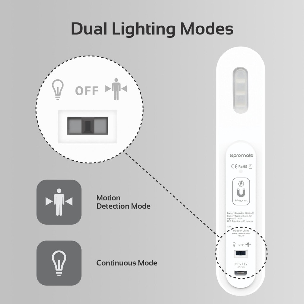 Promate Motion Sensor LED Light, Cordless Battery-Operated LED Night Light with Motion Sensor, Built-In Rechargeable Battery and Stick-Anywhere Magnetic Wall Mount for Hallways, Basement, Bathroom, MotionCandle-1 White