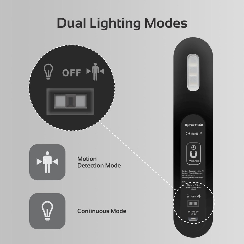 Promate Motion Sensor LED Light, Cordless Battery-Operated LED Night Light with Motion Sensor, Built-In Rechargeable Battery and Stick-Anywhere Magnetic Wall Mount for Hallways, Basement, Bathroom, MotionCandle-1 Black