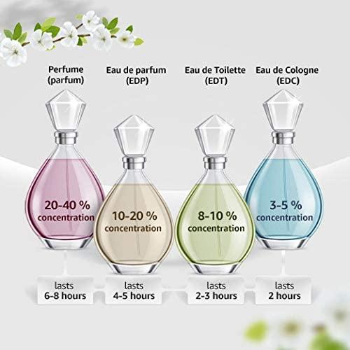 Carolina Herrera Herrera - Perfume for men, 100 ml - EDT Spray